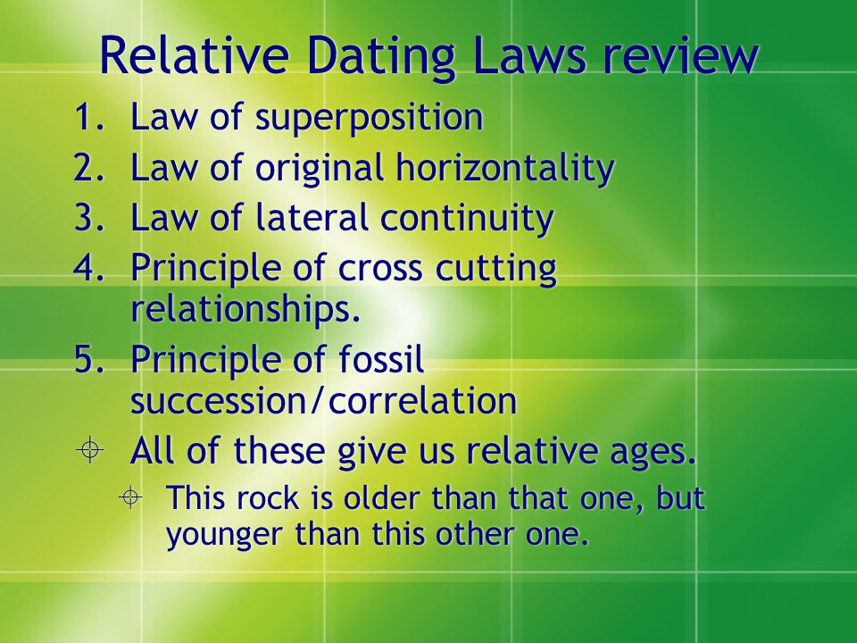 Six principles of relative dating