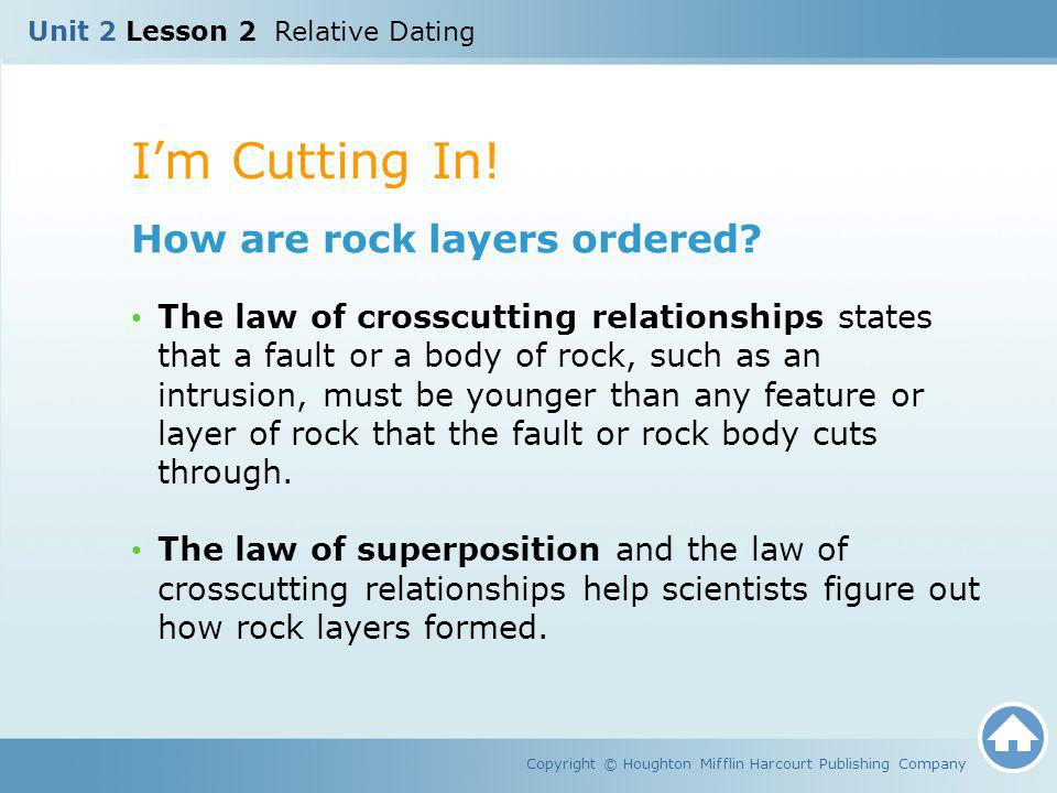 Im Cutting In! Copyright © Houghton Mifflin Harcourt Publishing Company How are rock layers ordered? The law of crosscutting relationships states that
