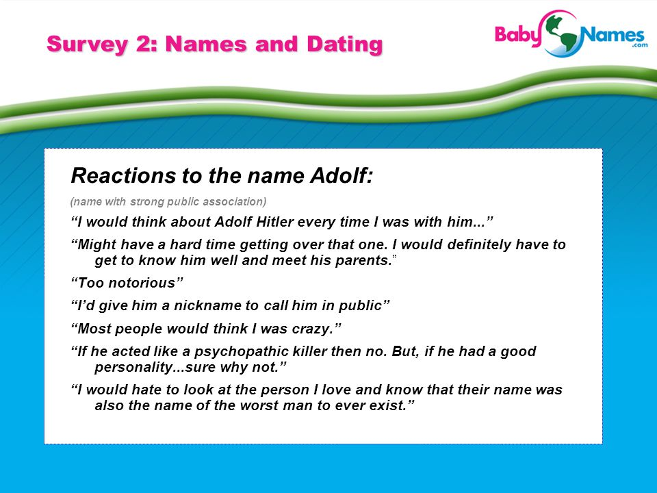 Survey 2: Names and Dating Reactions to the name Adolf: (name with strong public association) I would think about Adolf Hitler every time I was with h