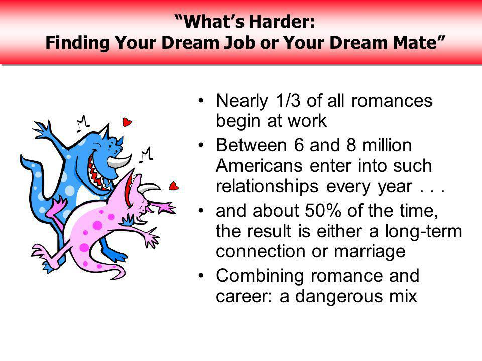 Whats Harder: Finding Your Dream Job or Your Dream Mate Nearly 1/3 of all romances begin at work Between 6 and 8 million Americans enter into such relationships every year...
