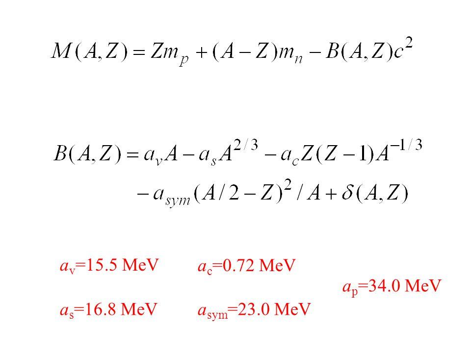 a v =15.5 MeV a s =16.8 MeV a c =0.72 MeV a sym =23.0 MeV a p =34.0 MeV