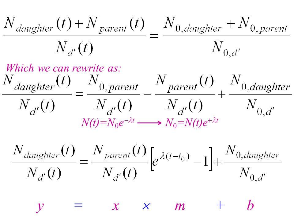 Which we can rewrite as: y = x m + b N(t)=N 0 e t N 0 =N(t)e t