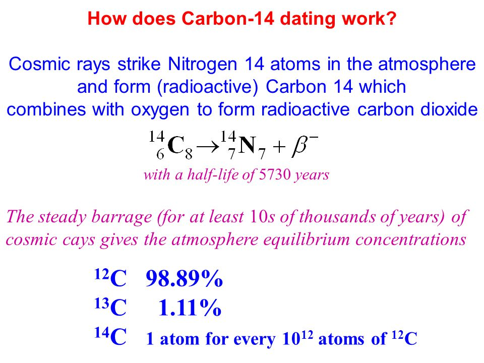 How does Carbon-14 dating work? Cosmic rays strike Nitrogen 14 atoms in the atmosphere and form (radioactive) Carbon 14 which combines with oxygen to