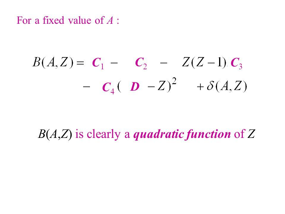 C1 C1 C 2 C3C3 C 4 For a fixed value of A : B(A,Z) is clearly a quadratic function of Z D