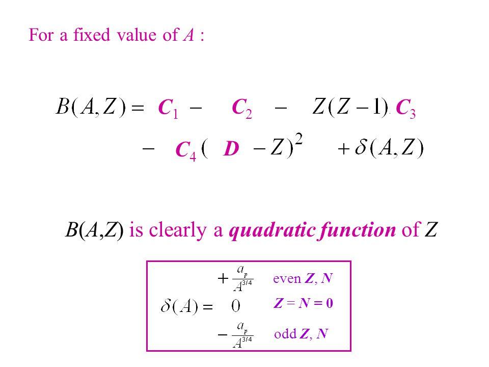 C1 C1 C 2 C3C3 C 4 For a fixed value of A : B(A,Z) is clearly a quadratic function of Z even Z, N odd Z, N Z = N = 0 D