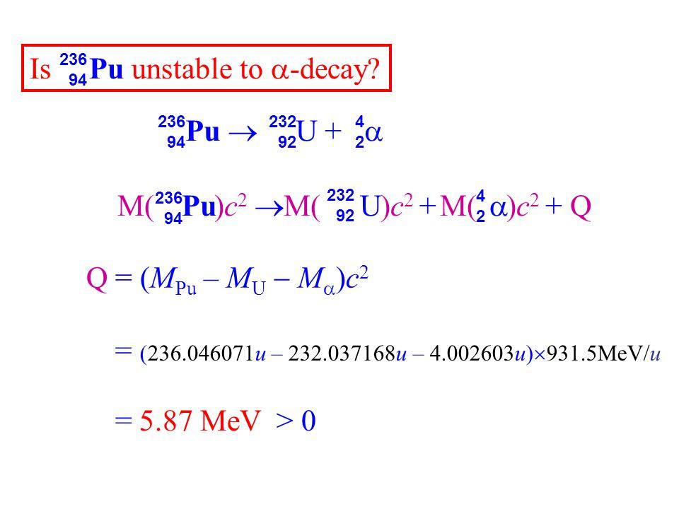 Is Pu unstable to -decay? 236 94 Pu U + 236 94 232 92 4242 Q = (M Pu – M U M )c 2 = (236.046071u – 232.037168u – 4.002603u) 931.5MeV/u = 5.87 MeV > 0