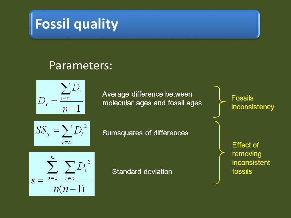 Parameters: Average difference between molecular ages and fossil ages Sumsquares of differences Standard deviation Effect of removing inconsistent fos