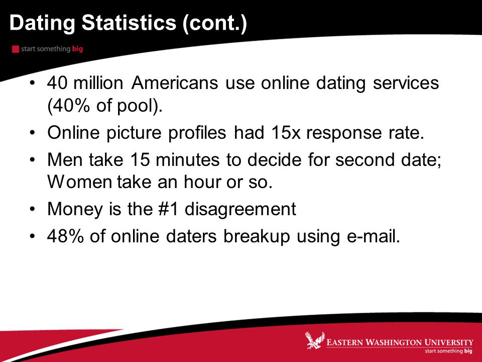 Dating Statistics (cont.) 40 million Americans use online dating services (40% of pool).