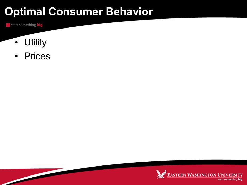 Optimal Consumer Behavior Utility Prices