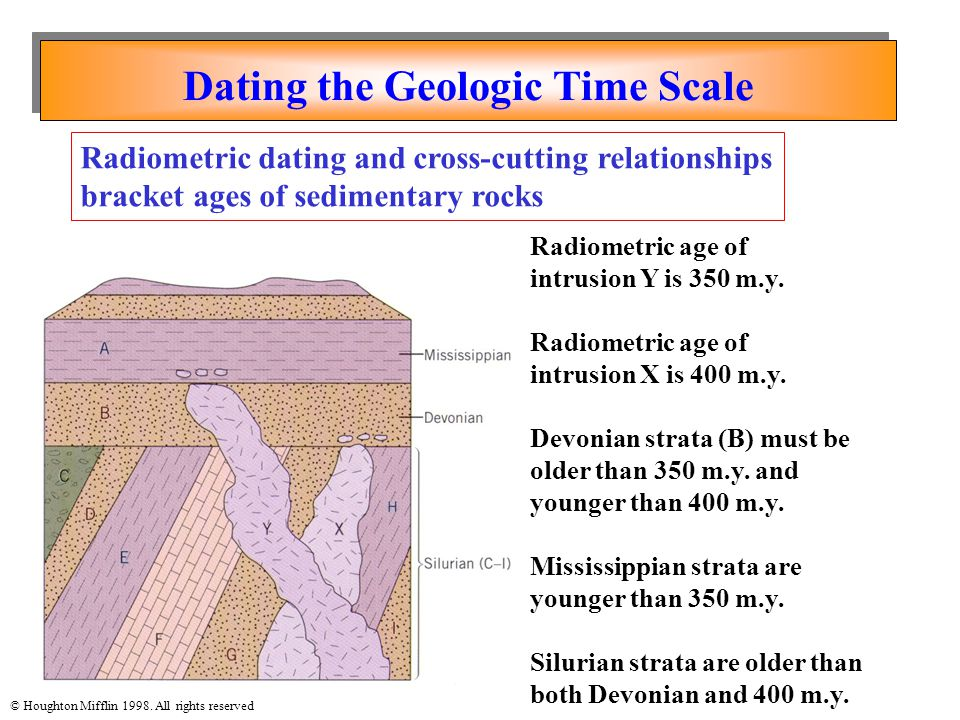 © Houghton Mifflin 1998. All rights reserved Dating the Geologic Time Scale Radiometric age of intrusion Y is 350 m.y. Radiometric age of intrusion X