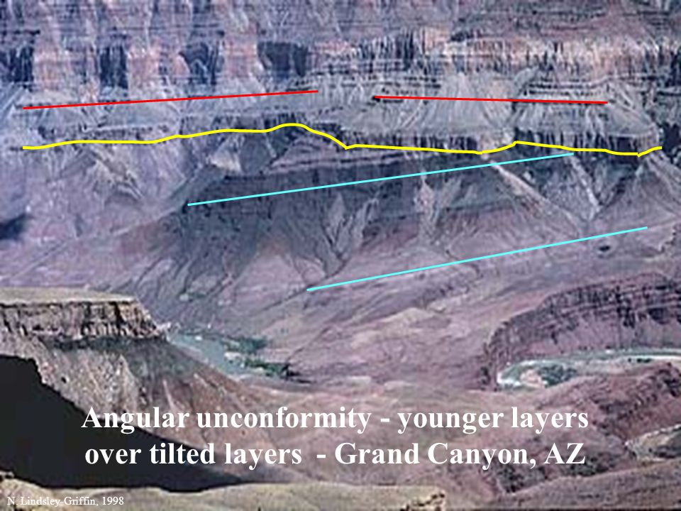 Angular unconformity - younger layers over tilted layers - Grand Canyon, AZ N. Lindsley-Griffin, 1998