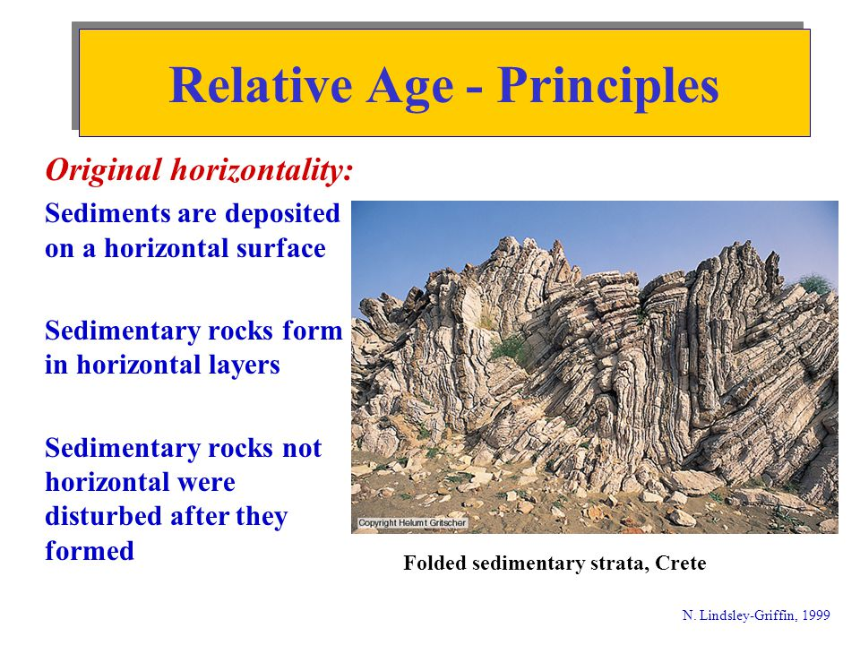 Relative Age - Principles N. Lindsley-Griffin, 1999 Original horizontality: Sediments are deposited on a horizontal surface Sedimentary rocks form in