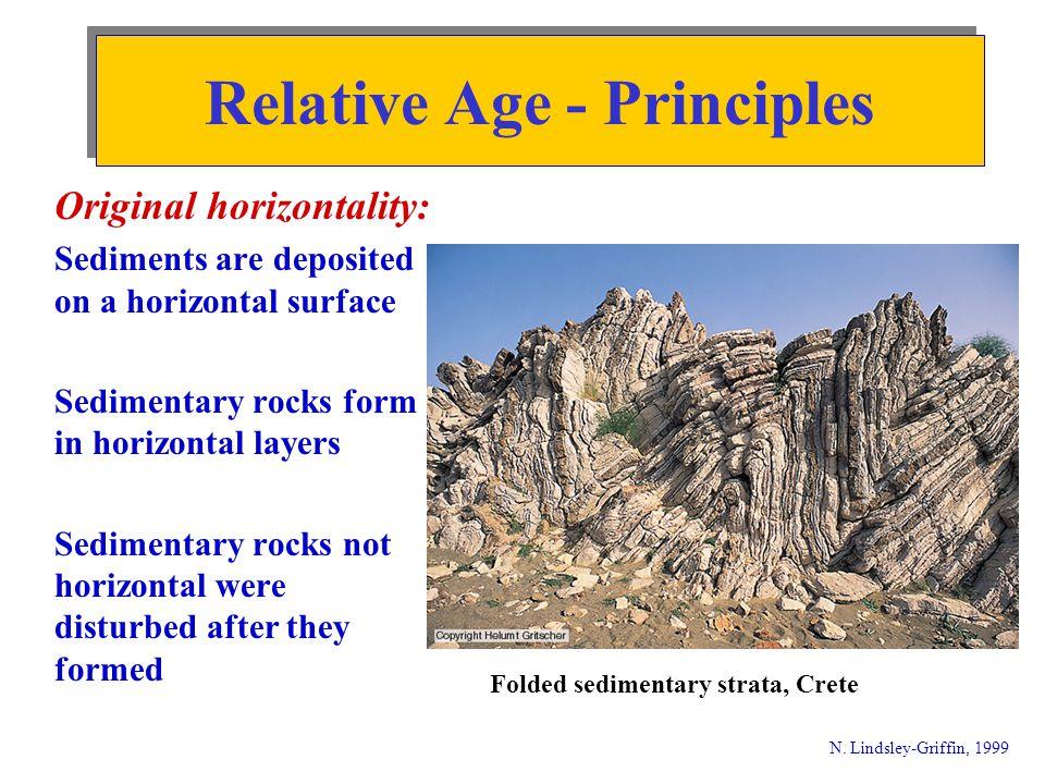 Geologic Time - Summary N.