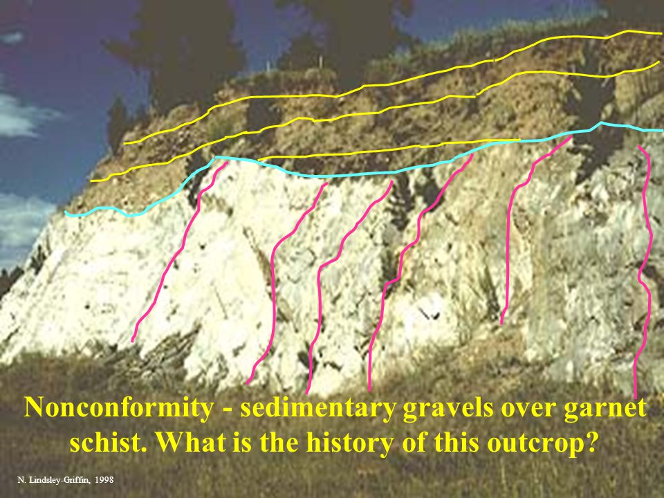Nonconformity - sedimentary gravels over garnet schist. What is the history of this outcrop? N. Lindsley-Griffin, 1998