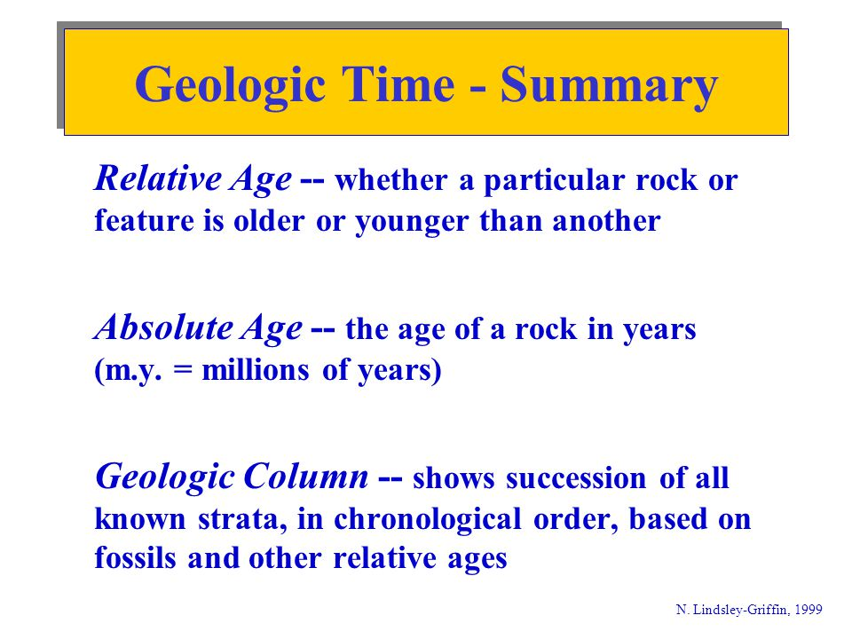 Geologic Time - Summary N. Lindsley-Griffin, 1999 Relative Age -- whether a particular rock or feature is older or younger than another Absolute Age -