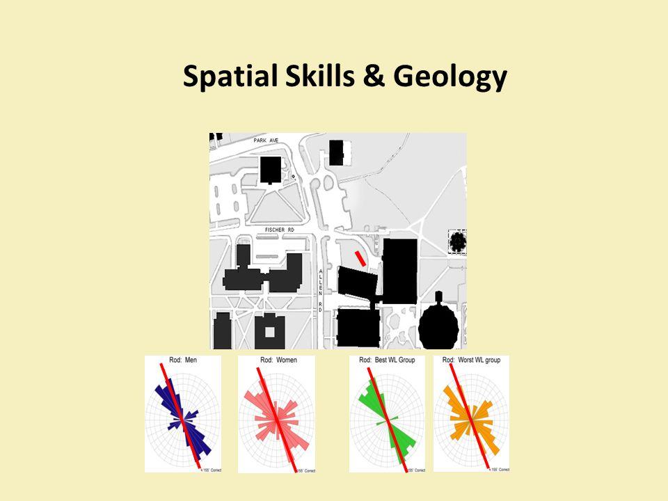Spatial Skills & Geology