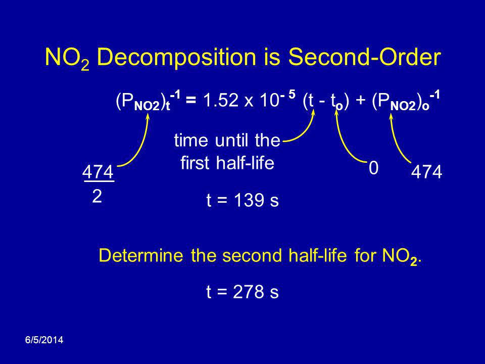 6/5/2014 NO 2 Decomposition is Second-Order (P NO2 ) t - 1 = 1.52 x 10 - 5 (t - t o ) + (P NO2 ) o - 1 4740 2 time until the first half-life t = 139 s