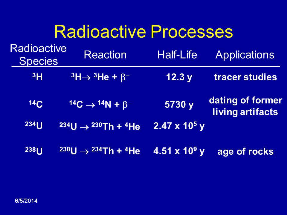 6/5/2014 Radioactive Processes Radioactive Species ReactionHalf-LifeApplications 3H3H 3 H 3 He + 12.3 ytracer studies 14 C5730 y dating of former livi