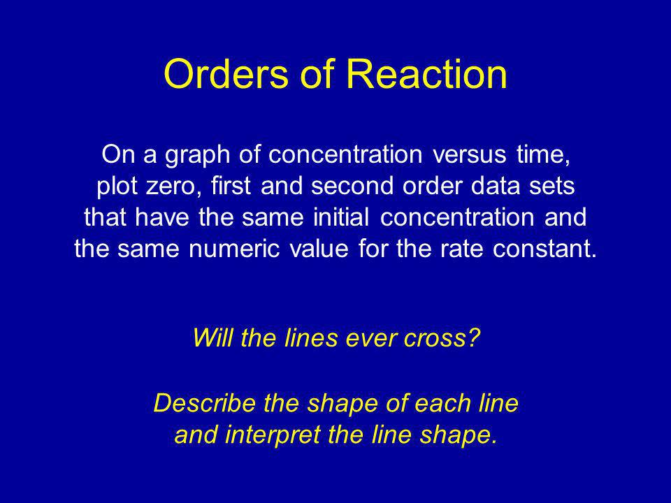Orders of Reaction On a graph of concentration versus time, plot zero, first and second order data sets that have the same initial concentration and t