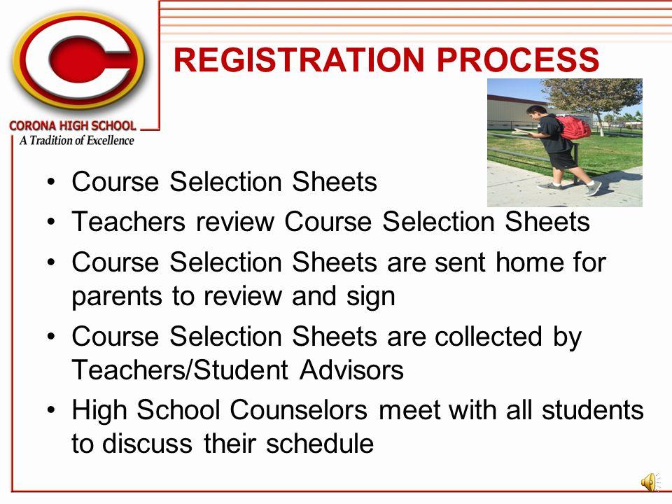 COUNSELING PROGRAMS Freshman Program –Introduce Graduation & College Requirements & Develop a 4 Year Plan Sophomore Program –Career Program Junior Pro