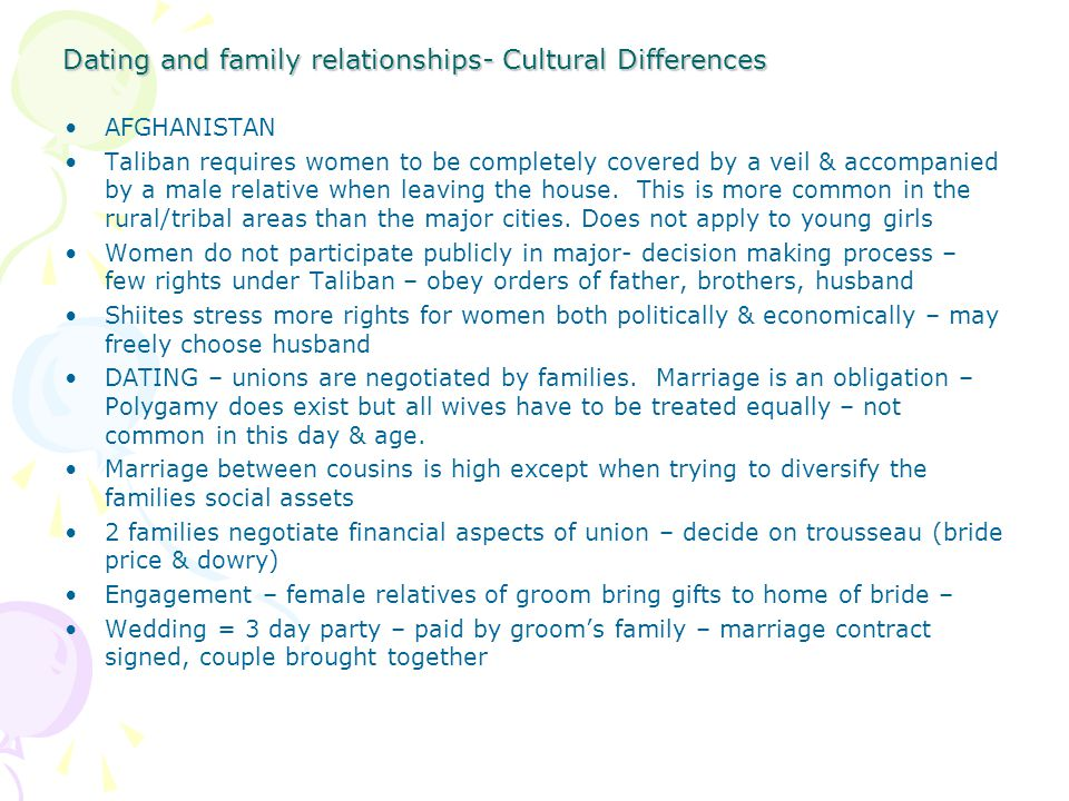 Dating and family relationships- Cultural Differences AFGHANISTAN Taliban requires women to be completely covered by a veil & accompanied by a male re