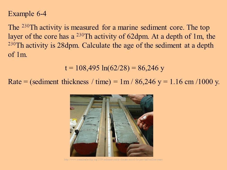 Example 6-4 The 230 Th activity is measured for a marine sediment core.