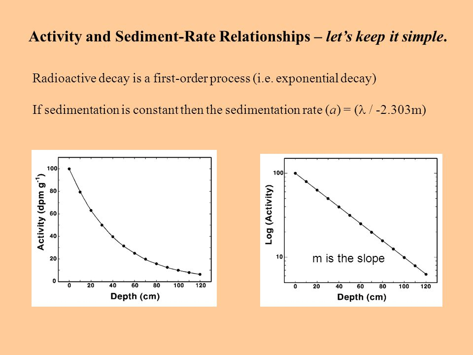 Activity and Sediment-Rate Relationships – lets keep it simple.