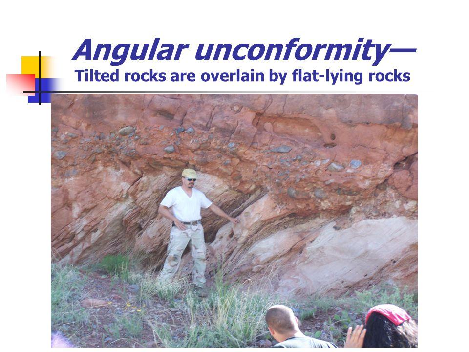 Angular unconformity Tilted rocks are overlain by flat-lying rocks