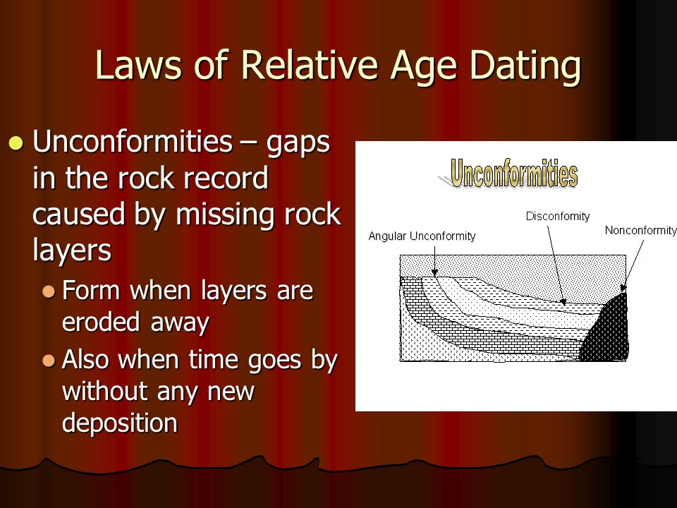 What is the legal age dating