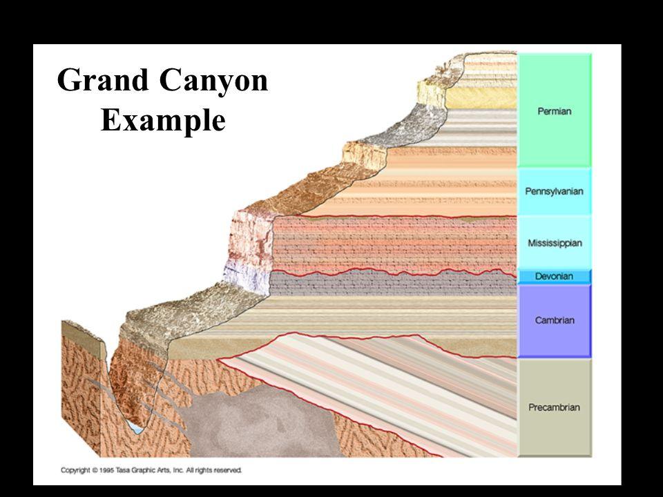 Grand Canyon Example