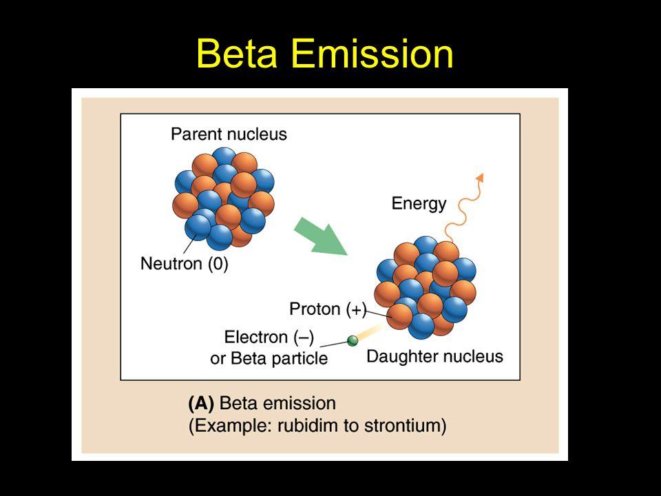 Beta Emission