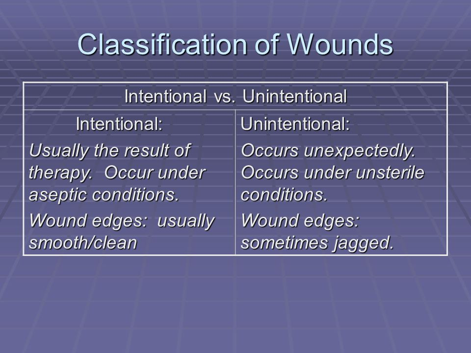 Classification of Wounds Intentional vs. Unintentional Intentional: Usually the result of therapy. Occur under aseptic conditions. Wound edges: usuall