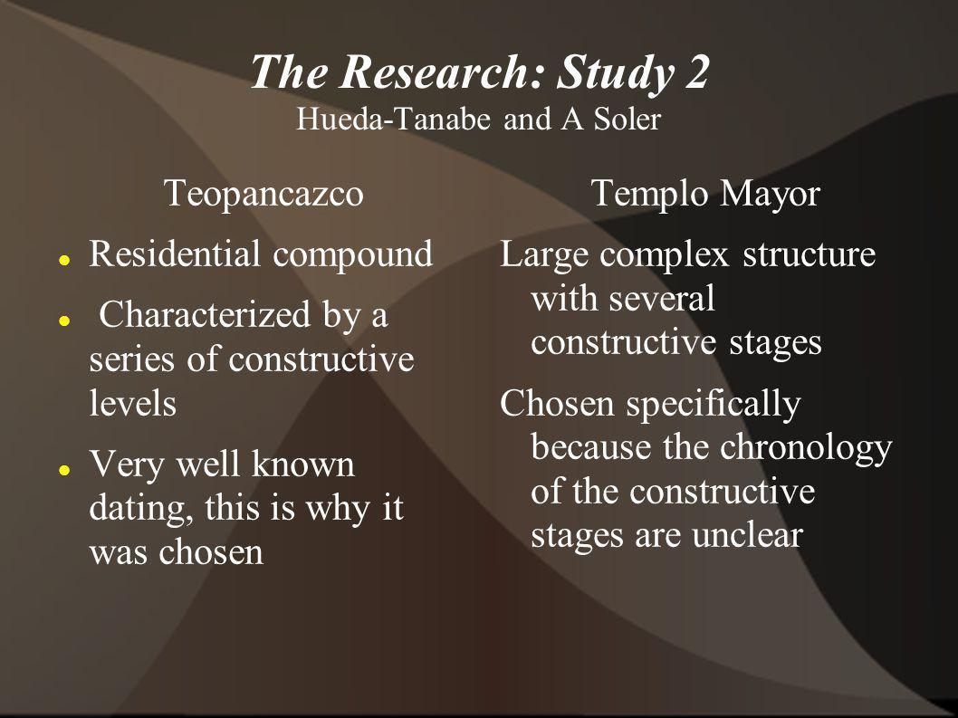 The Research: Study 2 Hueda-Tanabe and A Soler Teopancazco Residential compound Characterized by a series of constructive levels Very well known datin