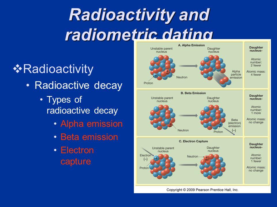 Radioactivity and radiometric dating Radioactivity Radioactive decay Types of radioactive decay Alpha emission Beta emission Electron capture
