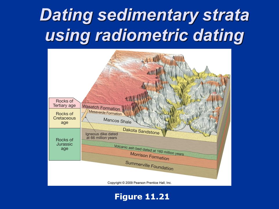 Dating sedimentary strata using radiometric dating Figure 11.21