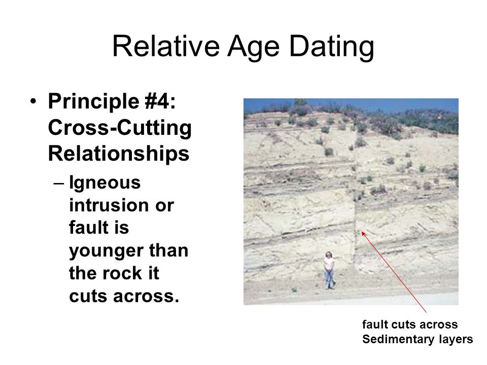 Relative Age Dating Principle #4: Cross-Cutting Relationships –Igneous intrusion or fault is younger than the rock it cuts across.