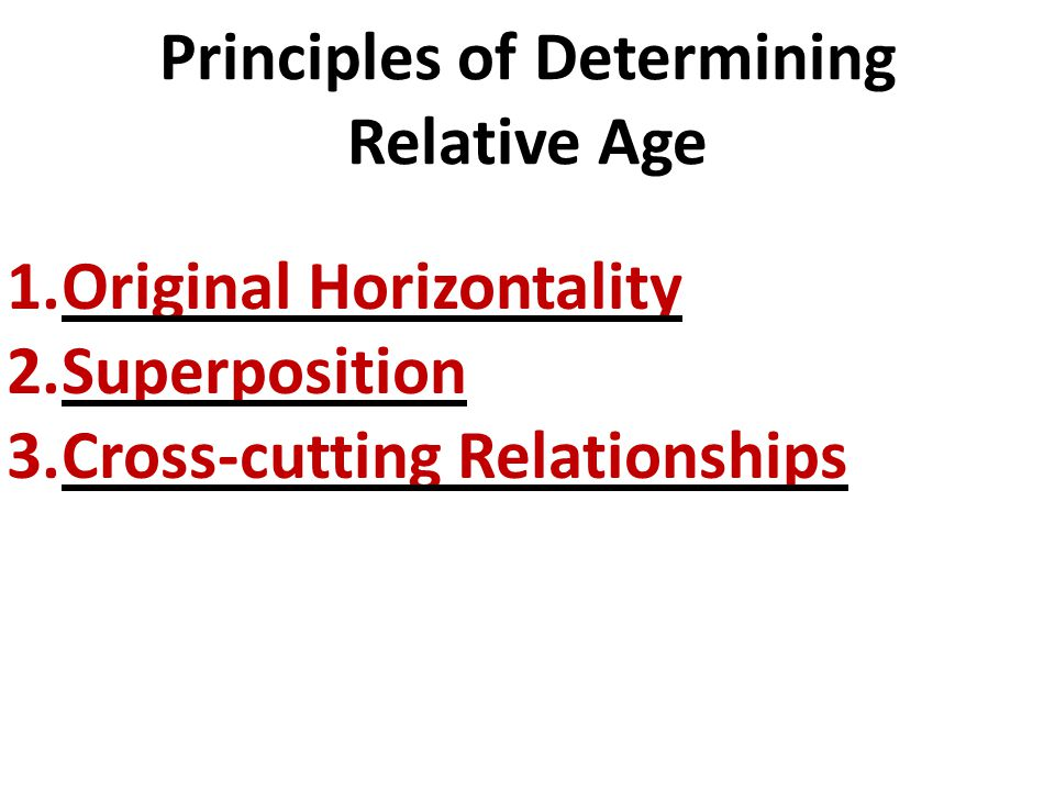 Principles of Determining Relative Age 1.Original Horizontality 2.Superposition 3.Cross-cutting Relationships