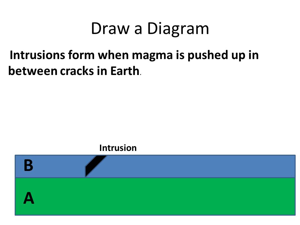 Draw a Diagram B A Intrusion Intrusions form when magma is pushed up in between cracks in Earth.