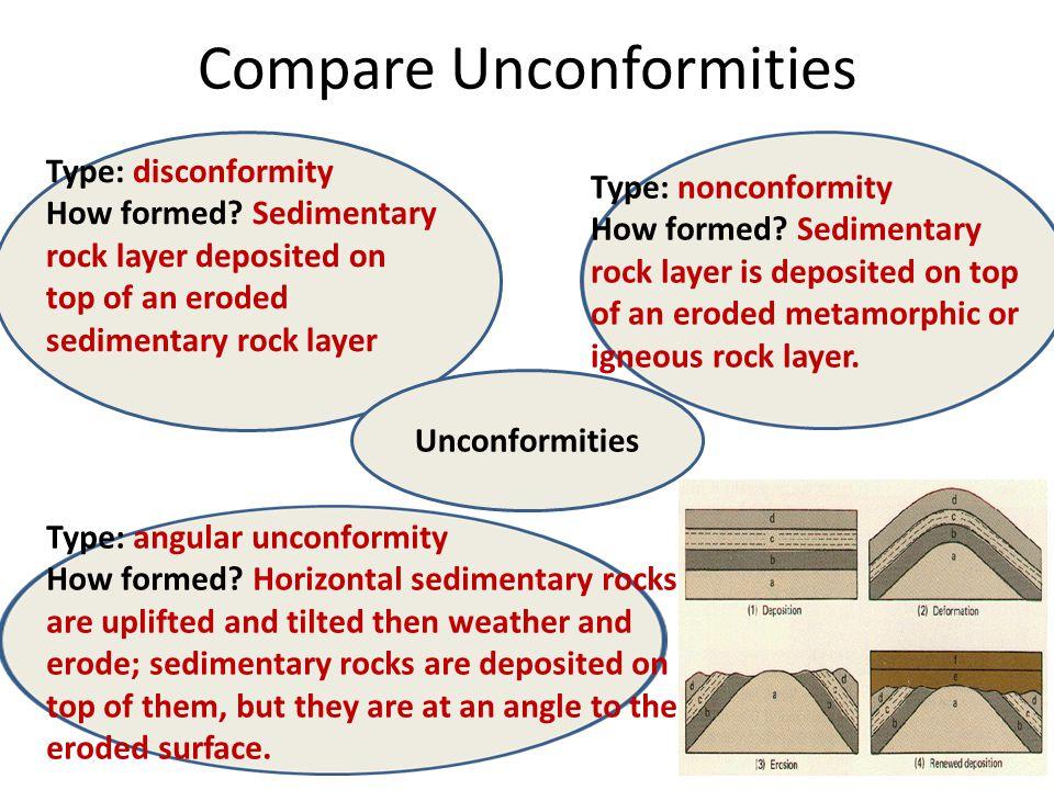 Compare Unconformities Unconformities Type: disconformity How formed? Sedimentary rock layer deposited on top of an eroded sedimentary rock layer Type