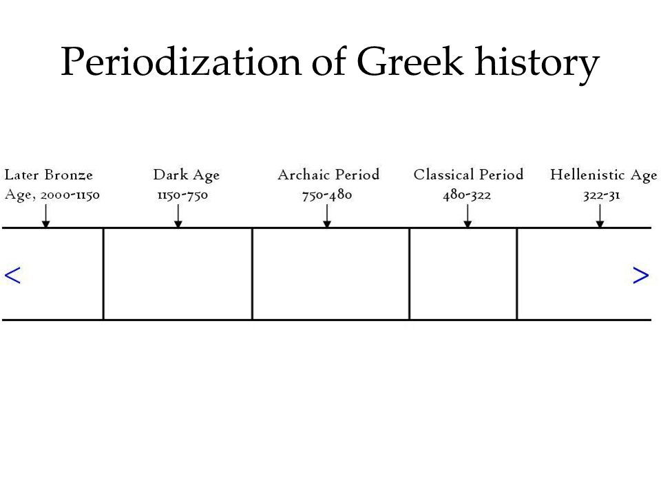 Periodization of Greek history