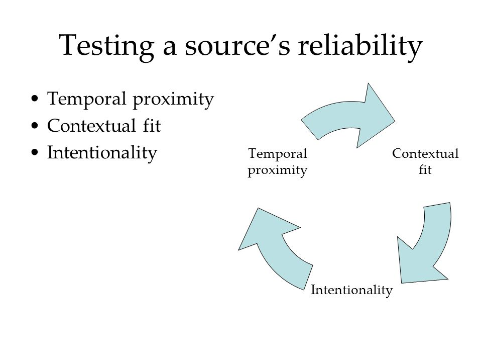 Testing a sources reliability Temporal proximity Contextual fit Intentionality Contextual fit Intentionality Temporal proximity