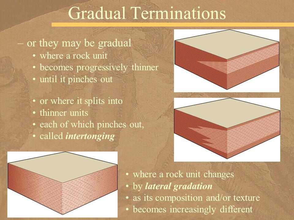 Gradual Terminations –or they may be gradual where a rock unit becomes progressively thinner until it pinches out or where it splits into thinner unit