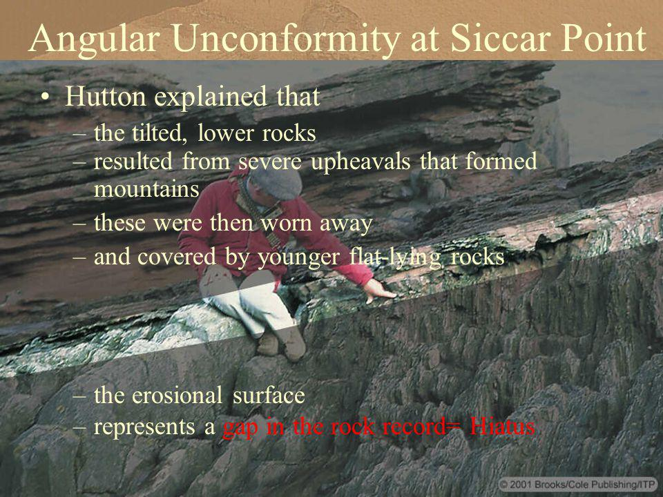 Angular Unconformity at Siccar Point Hutton explained that –the tilted, lower rocks –resulted from severe upheavals that formed mountains –these were