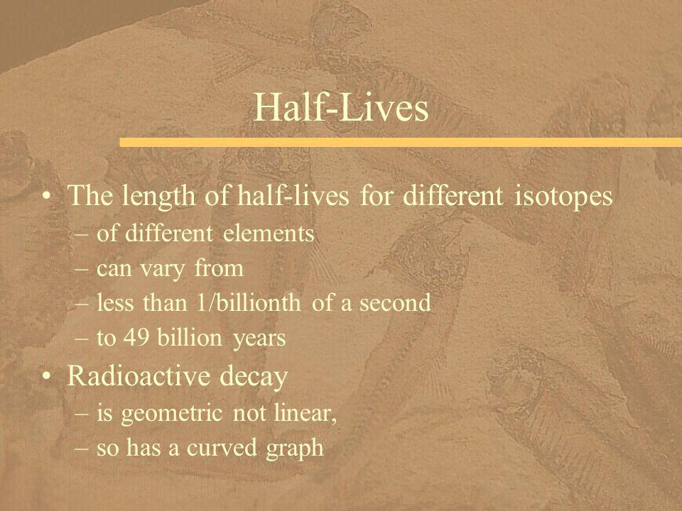 The length of half-lives for different isotopes –of different elements –can vary from –less than 1/billionth of a second –to 49 billion years Radioact