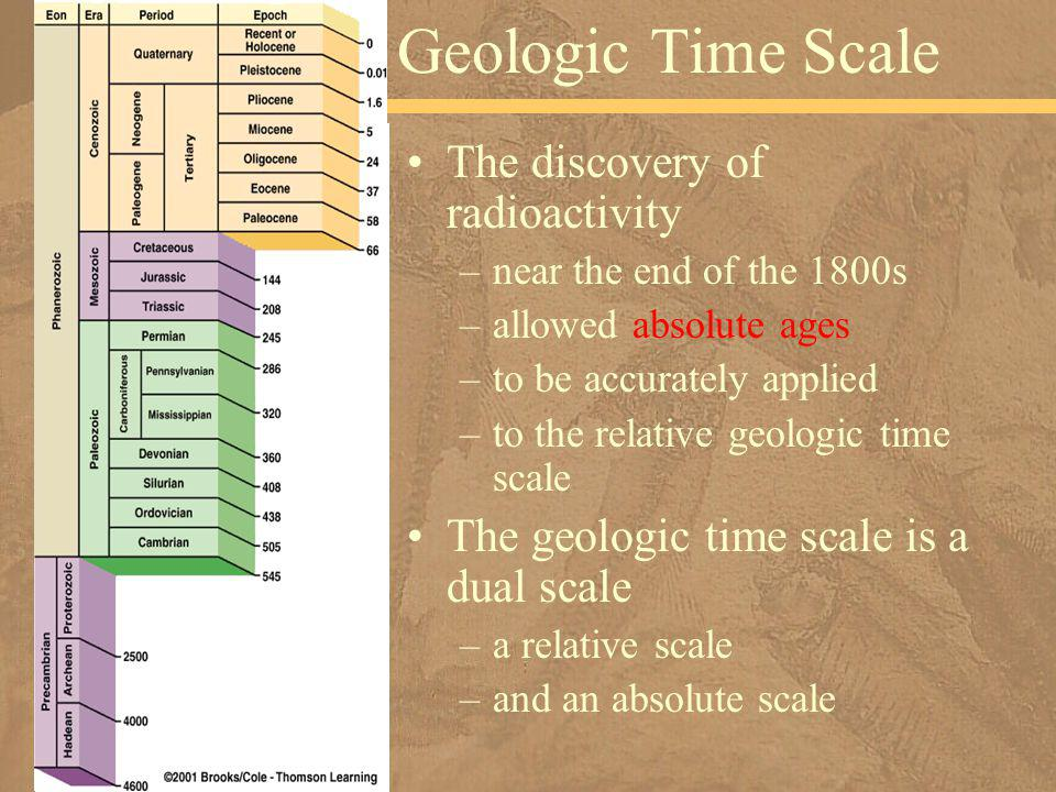 The discovery of radioactivity –near the end of the 1800s –allowed absolute ages –to be accurately applied –to the relative geologic time scale The ge