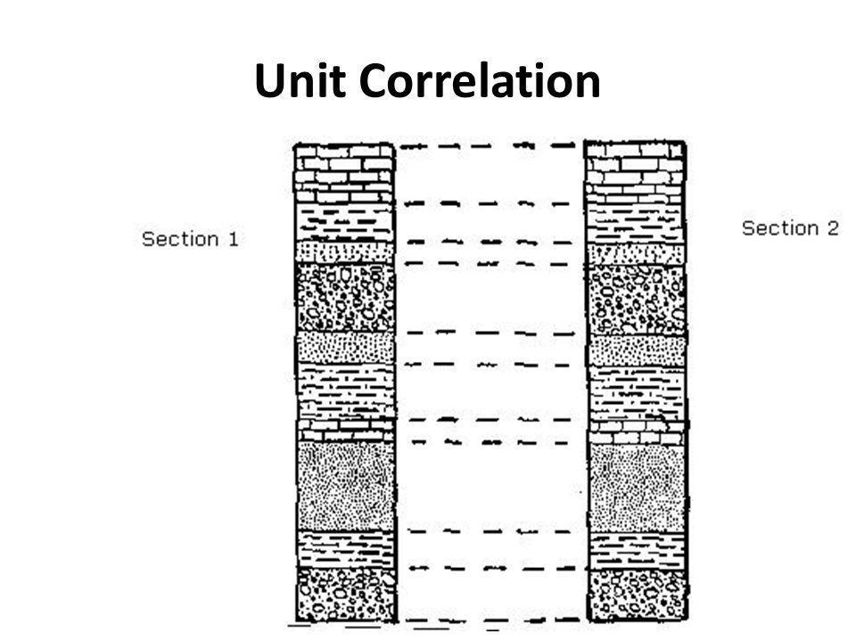 Unit Correlation