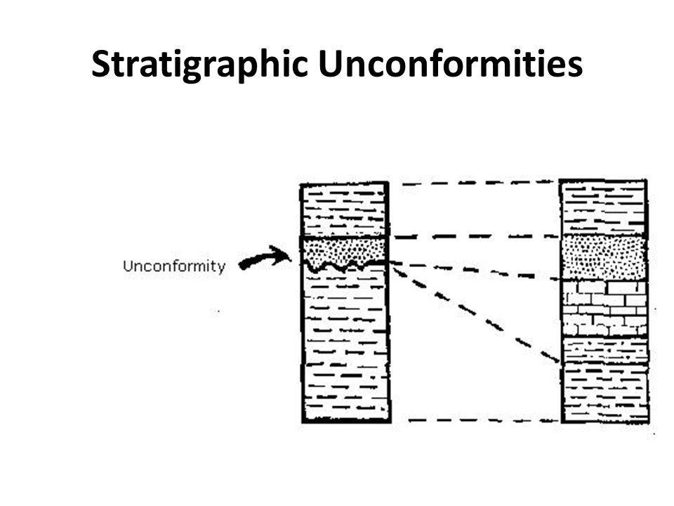 Stratigraphic Unconformities
