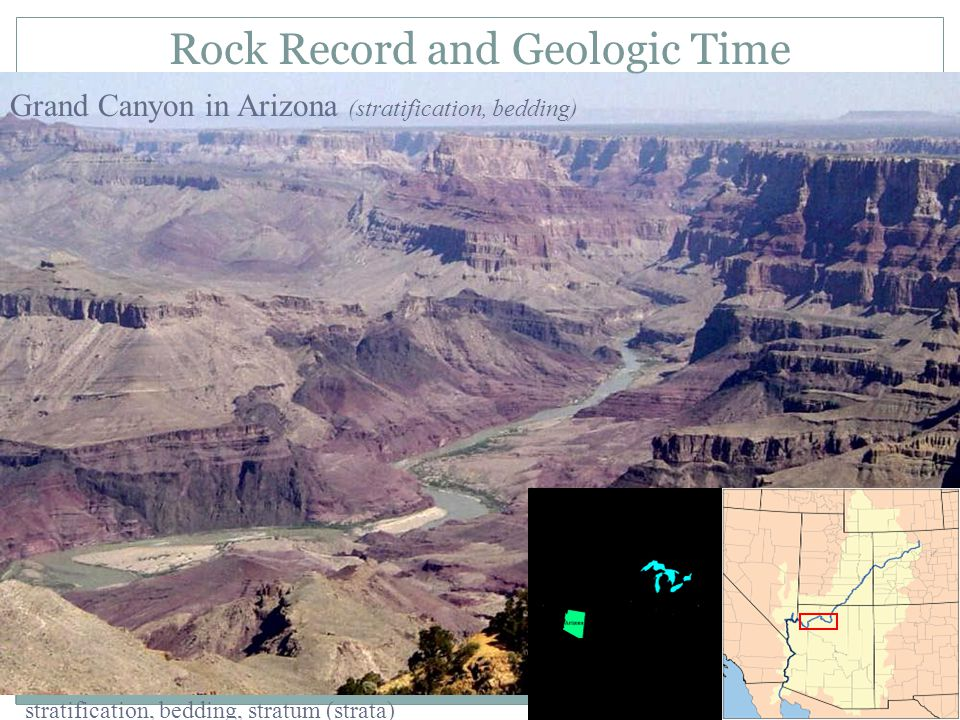 Grand Canyon in Arizona (stratification, bedding) stratification, bedding, stratum (strata) Rock Record and Geologic Time