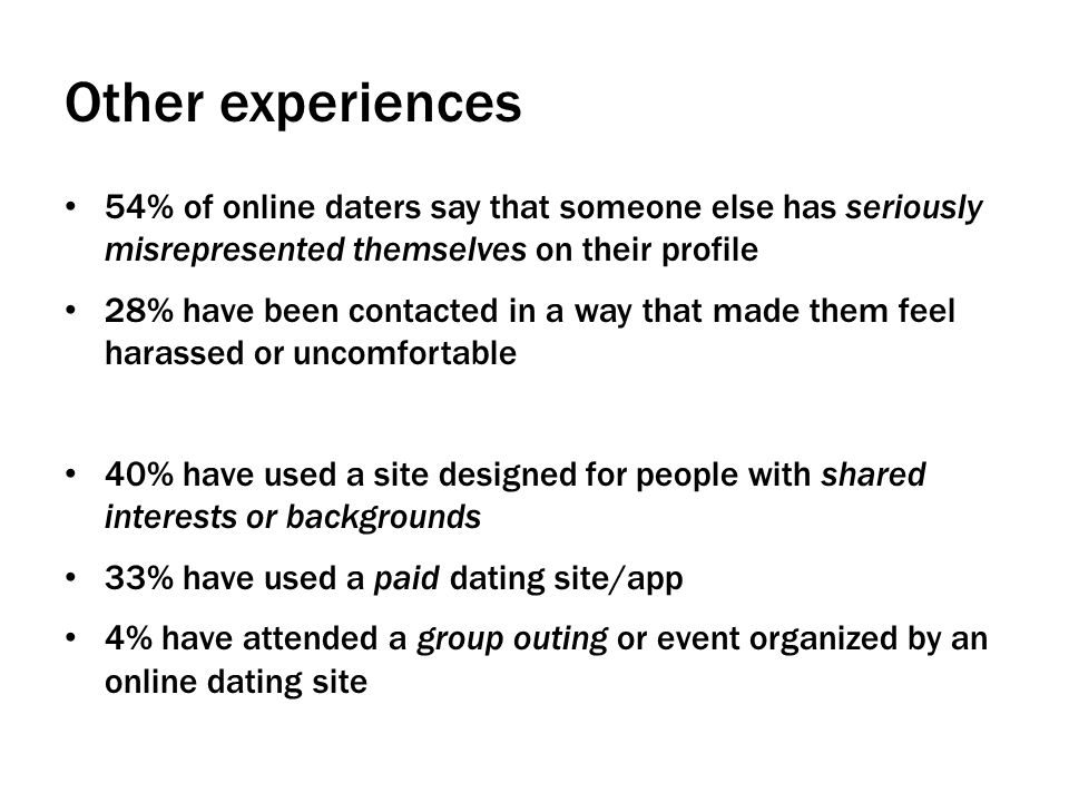 Other experiences 54% of online daters say that someone else has seriously misrepresented themselves on their profile 28% have been contacted in a way that made them feel harassed or uncomfortable 40% have used a site designed for people with shared interests or backgrounds 33% have used a paid dating site/app 4% have attended a group outing or event organized by an online dating site