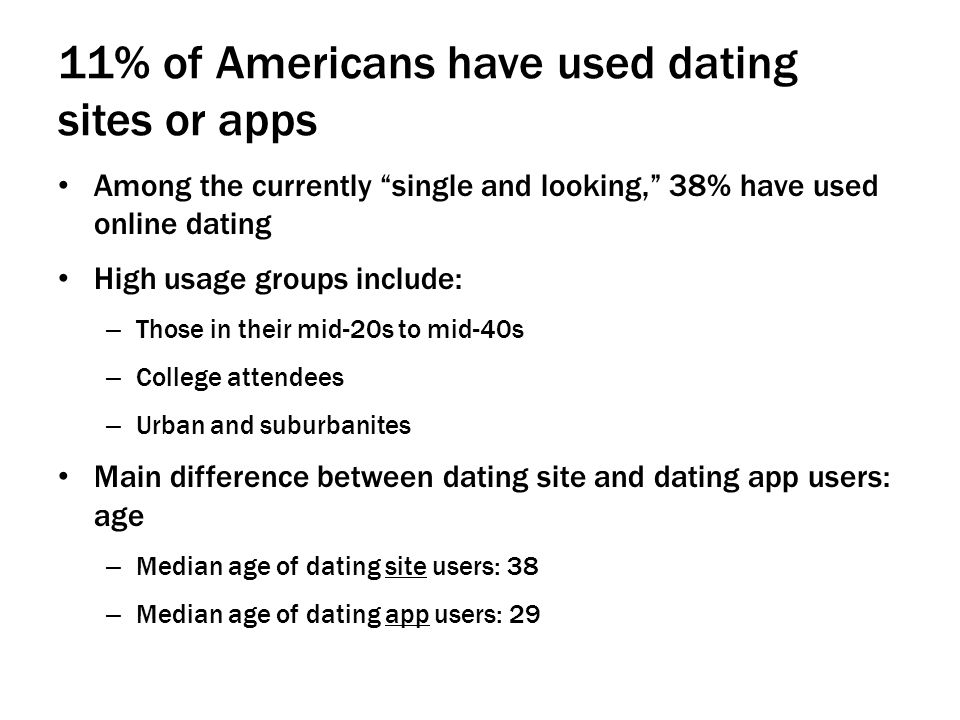 11% of Americans have used dating sites or apps Among the currently single and looking, 38% have used online dating High usage groups include: – Those in their mid-20s to mid-40s – College attendees – Urban and suburbanites Main difference between dating site and dating app users: age – Median age of dating site users: 38 – Median age of dating app users: 29